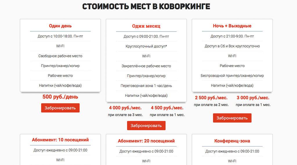 Цена аренды рабочего места в mspace